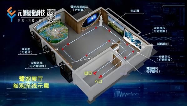 鹭湖科技展厅规划